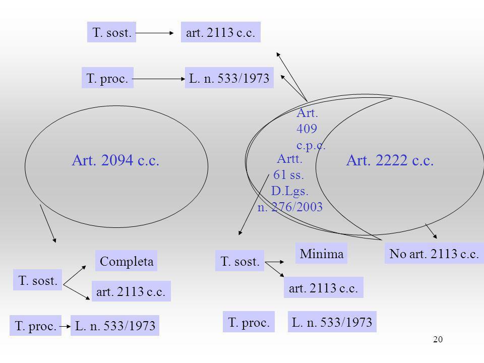 Art. 2094 c.c. Art. 2222 c.c. T. sost. art. 2113 c.c. T. proc.