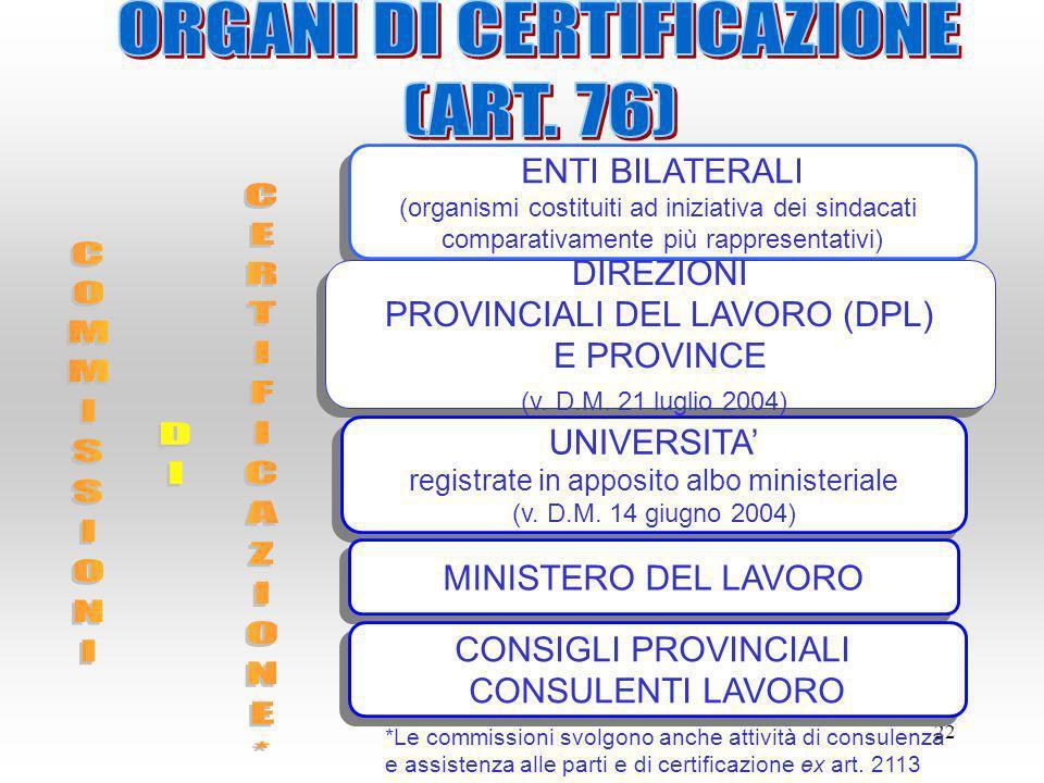 COMMISSIONI DI CERTIFICAZIONE* ORGANI DI CERTIFICAZIONE (ART. 76)