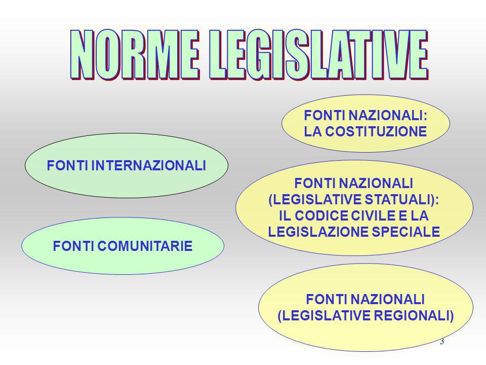 (LEGISLATIVE STATUALI): LEGISLAZIONE SPECIALE (LEGISLATIVE REGIONALI)