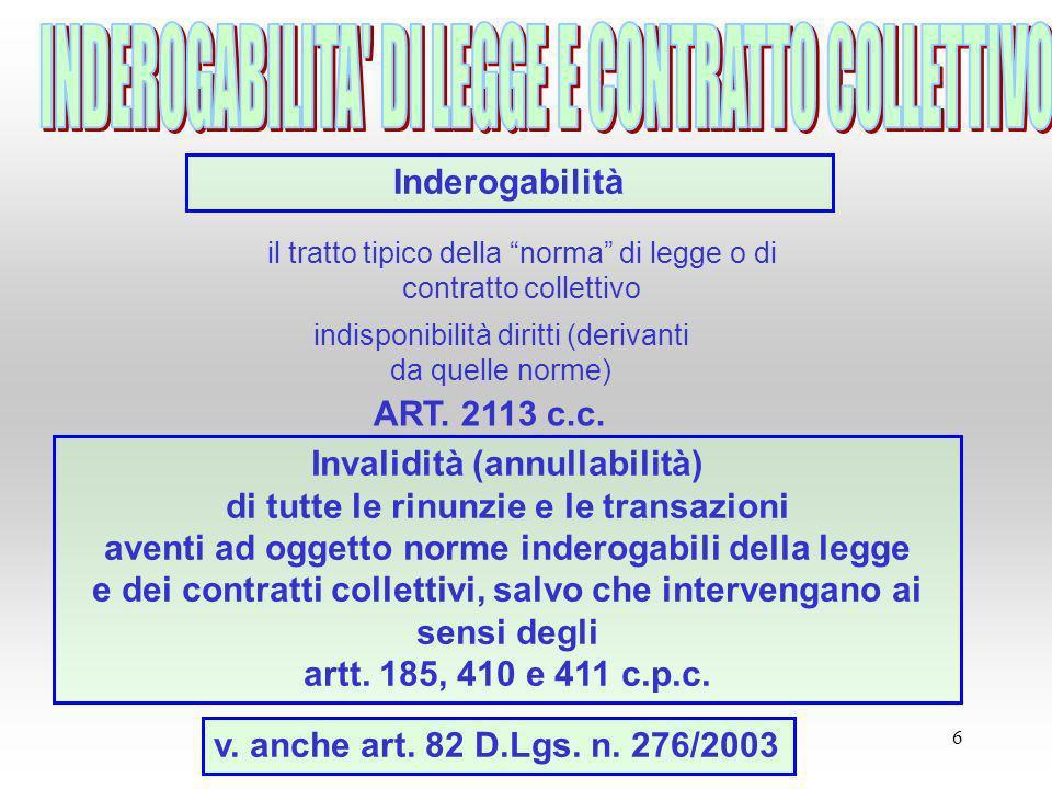 INDEROGABILITA DI LEGGE E CONTRATTO COLLETTIVO