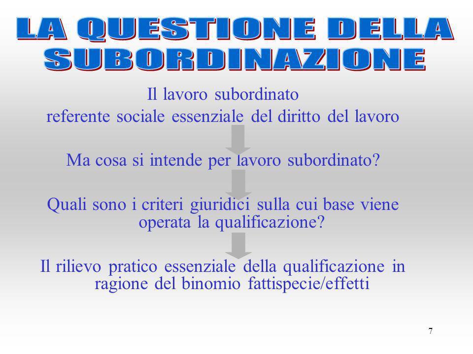 LA QUESTIONE DELLA SUBORDINAZIONE Il lavoro subordinato