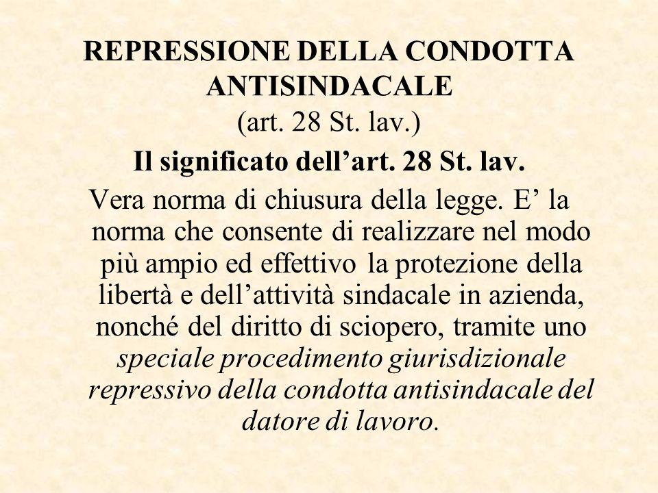 REPRESSIONE DELLA CONDOTTA ANTISINDACALE (art. 28 St. lav.)