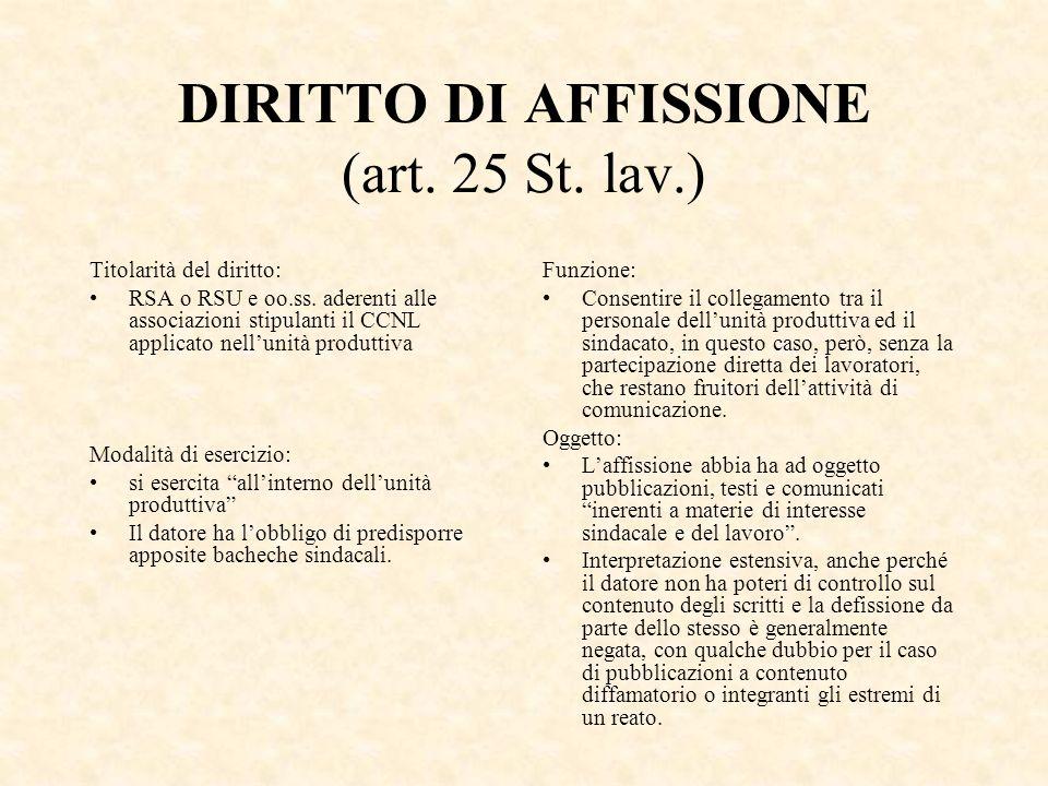 DIRITTO DI AFFISSIONE (art. 25 St. lav.)