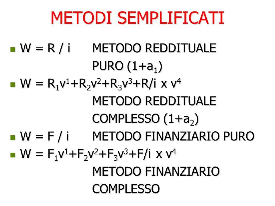 METODI SEMPLIFICATI W = R / i METODO REDDITUALE PURO (1+a1)