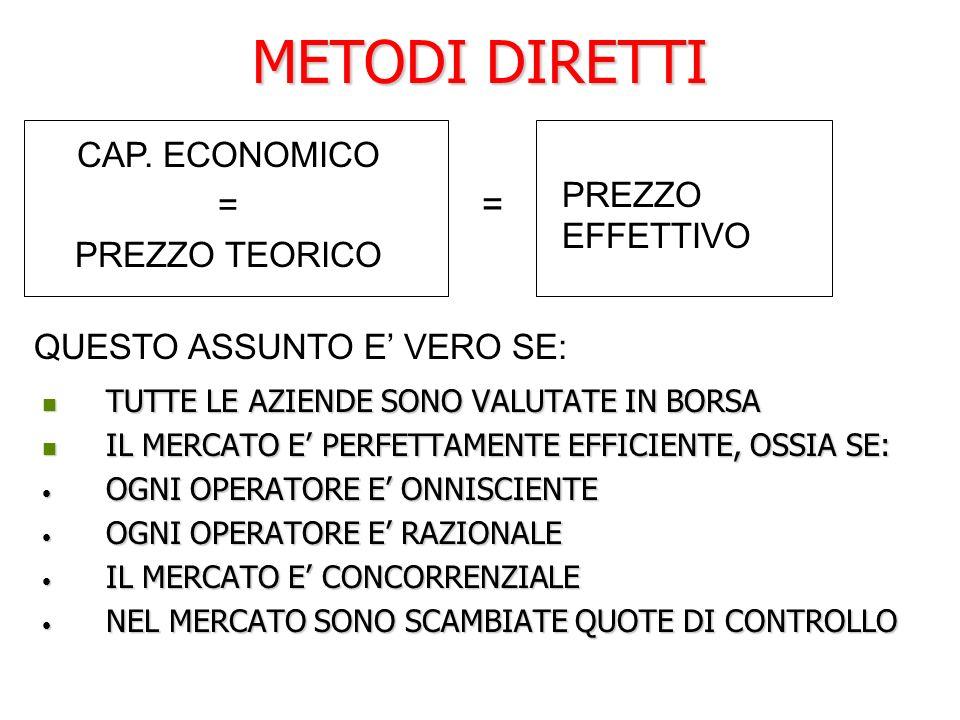 METODI DIRETTI = CAP. ECONOMICO = PREZZO EFFETTIVO PREZZO TEORICO