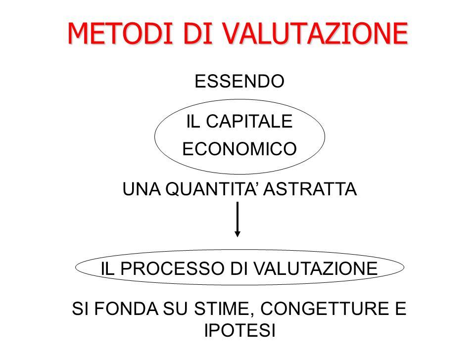 METODI DI VALUTAZIONE ESSENDO IL CAPITALE ECONOMICO