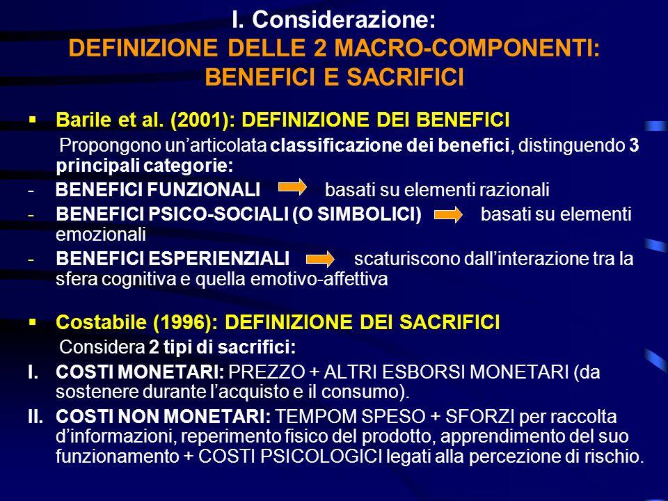 I. Considerazione: DEFINIZIONE DELLE 2 MACRO-COMPONENTI: BENEFICI E SACRIFICI