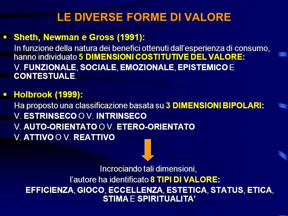 LE DIVERSE FORME DI VALORE