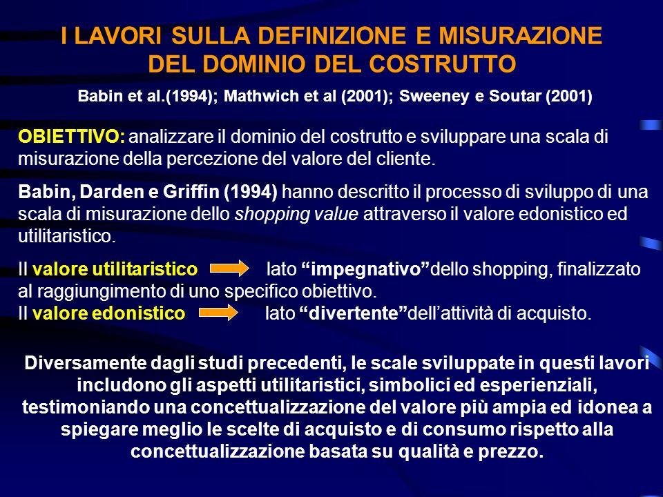 I LAVORI SULLA DEFINIZIONE E MISURAZIONE DEL DOMINIO DEL COSTRUTTO Babin et al.(1994); Mathwich et al (2001); Sweeney e Soutar (2001)