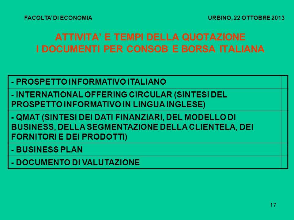 FACOLTA' DI ECONOMIA URBINO, 22 OTTOBRE 2013. ATTIVITA' E TEMPI DELLA QUOTAZIONE I DOCUMENTI PER CONSOB E BORSA ITALIANA.