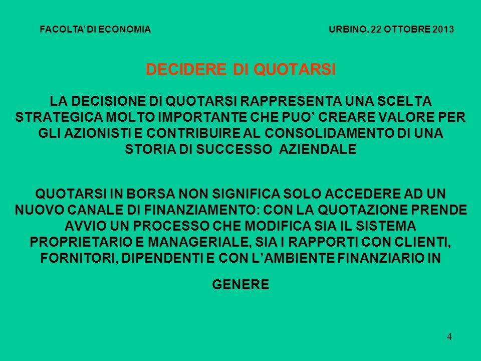 FACOLTA' DI ECONOMIAURBINO, 22 OTTOBRE 2013.