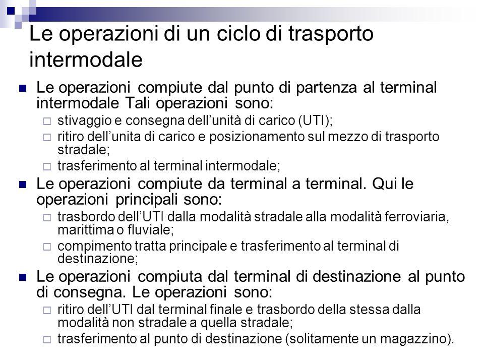 Le operazioni di un ciclo di trasporto intermodale