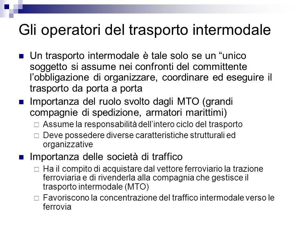 Gli operatori del trasporto intermodale