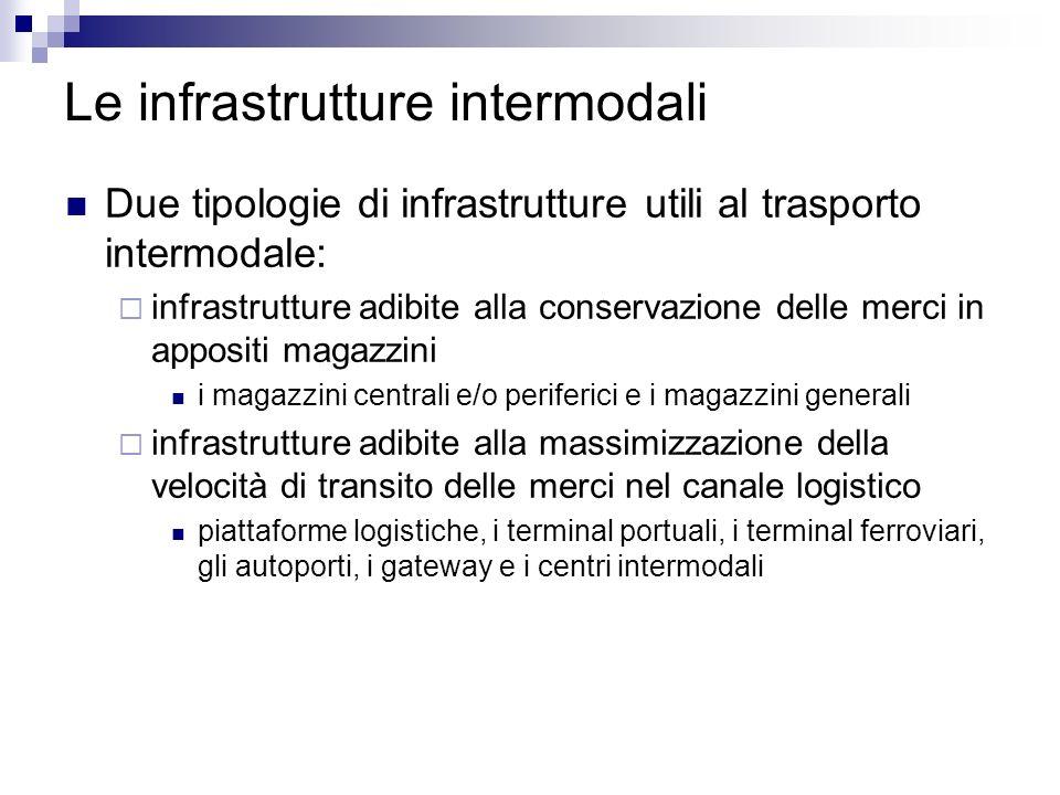 Le infrastrutture intermodali