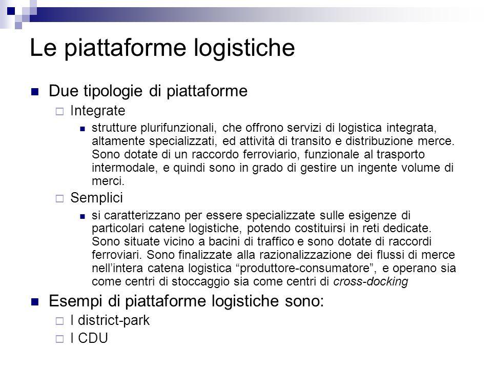 Le piattaforme logistiche
