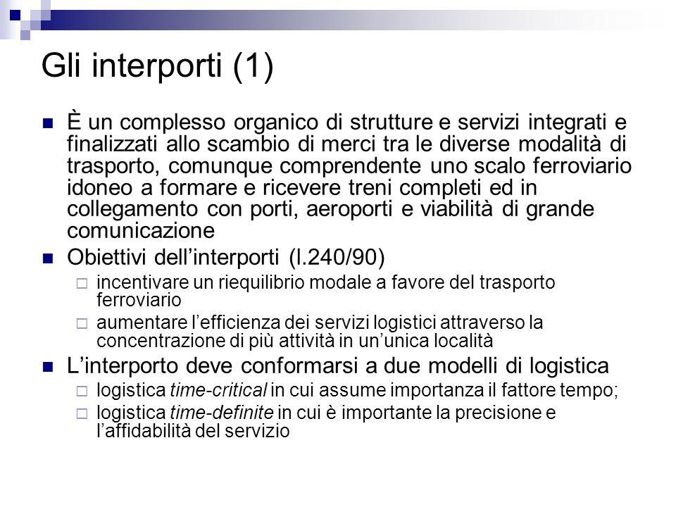 Gli interporti (1)