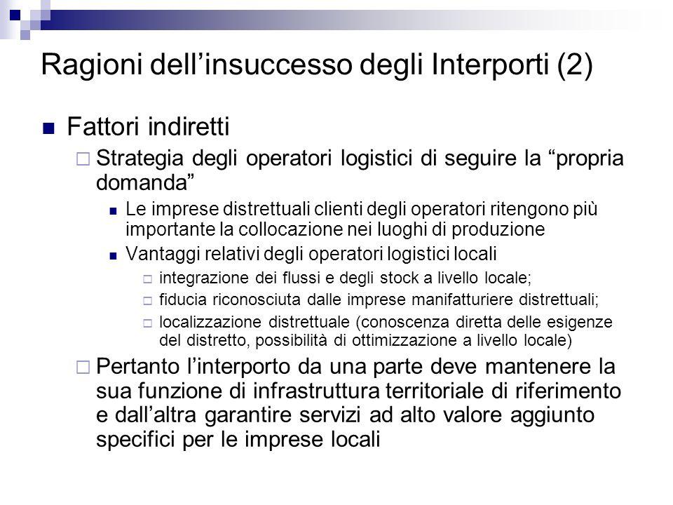 Ragioni dell'insuccesso degli Interporti (2)