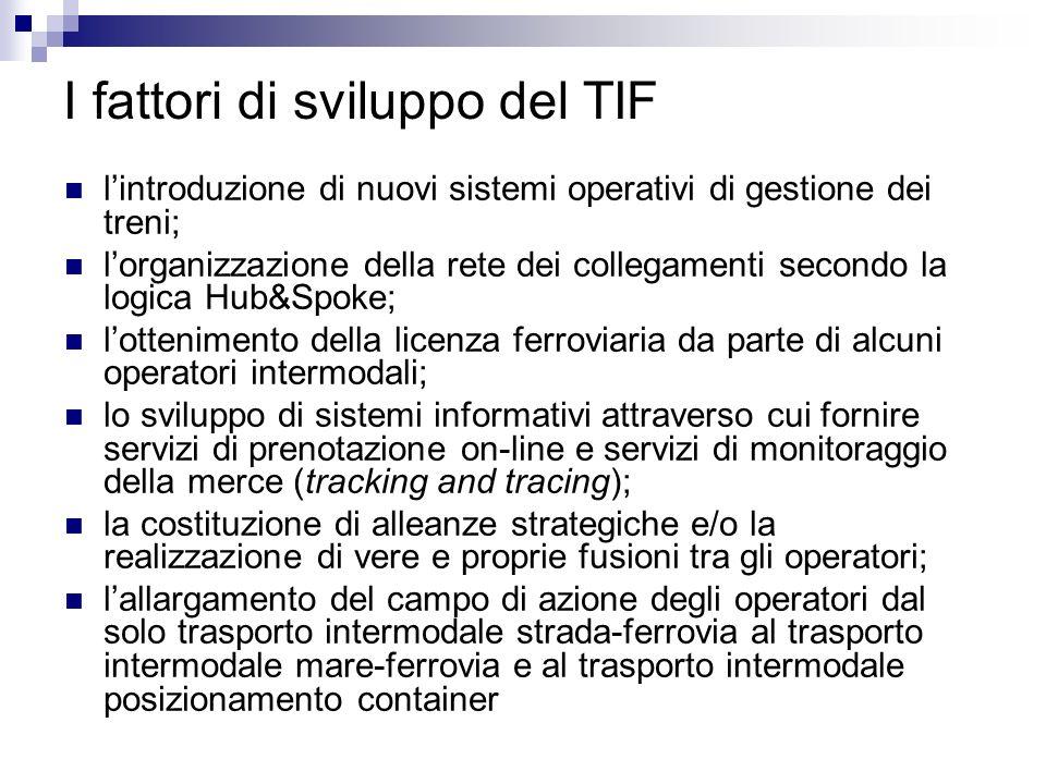 I fattori di sviluppo del TIF