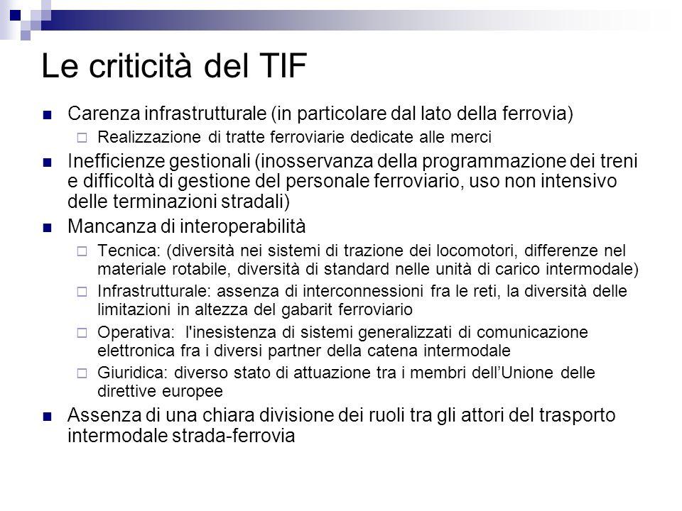 Le criticità del TIF Carenza infrastrutturale (in particolare dal lato della ferrovia) Realizzazione di tratte ferroviarie dedicate alle merci.