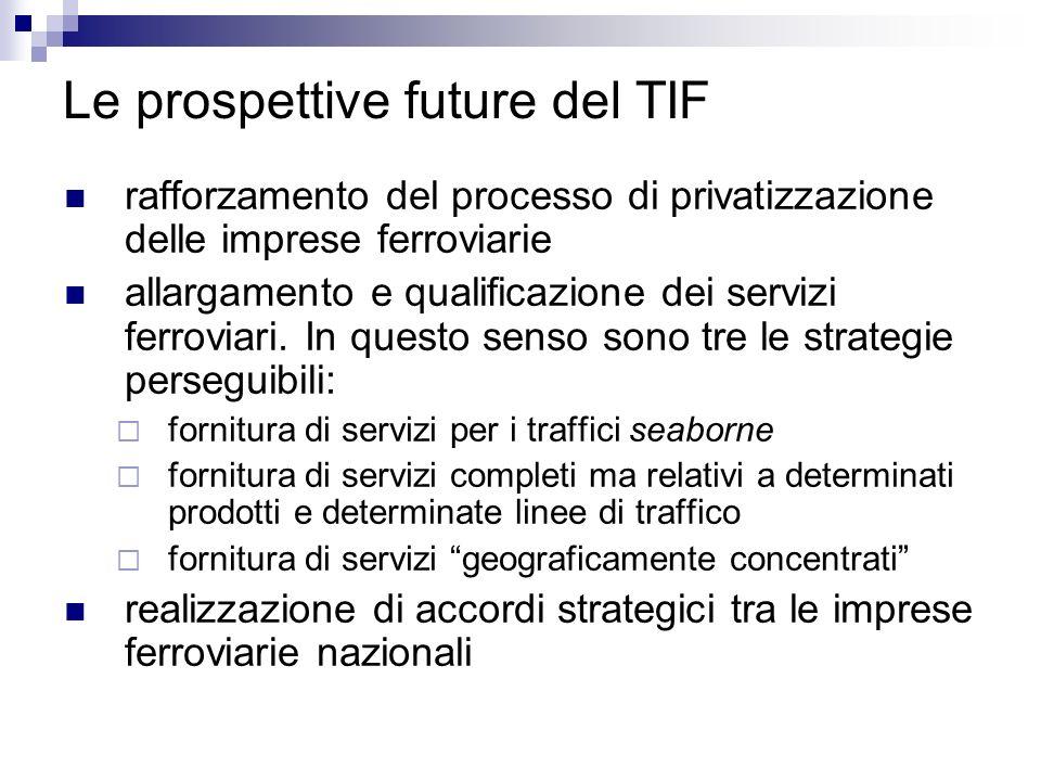 Le prospettive future del TIF