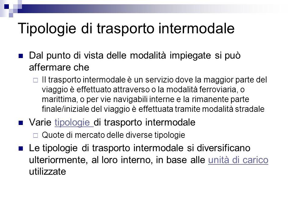 Tipologie di trasporto intermodale