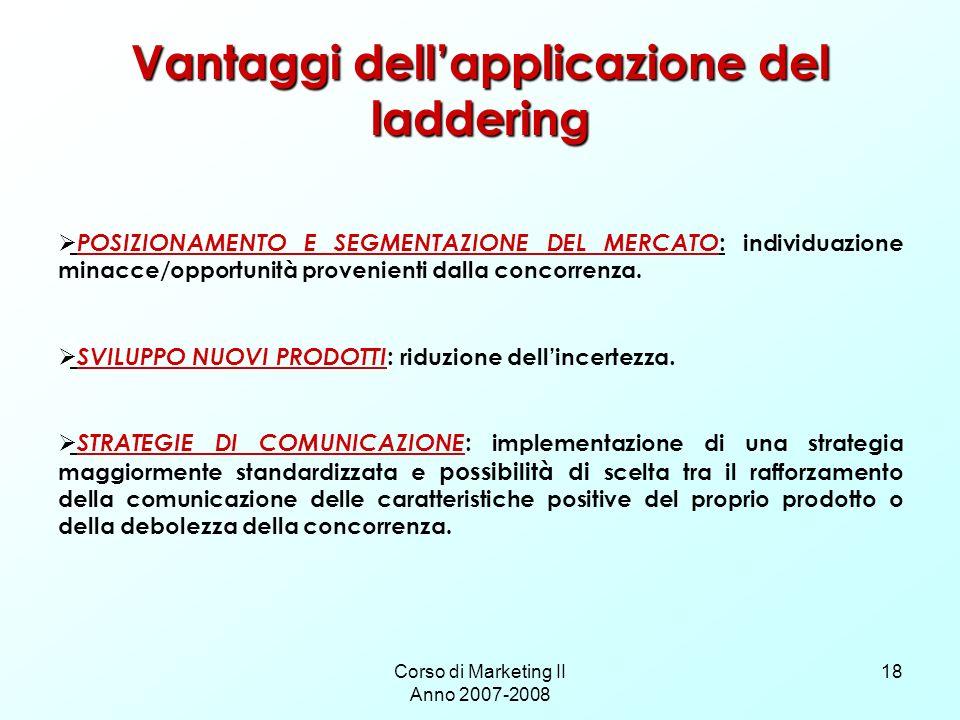 Vantaggi dell'applicazione del laddering