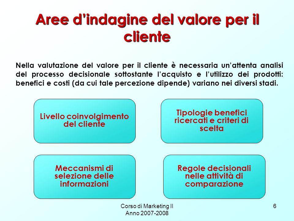 Aree d'indagine del valore per il cliente