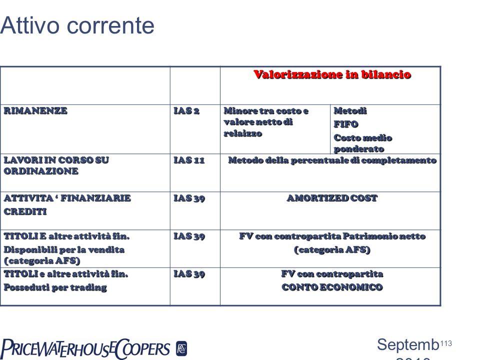 Attivo corrente September 2010 Valorizzazione in bilancio RIMANENZE