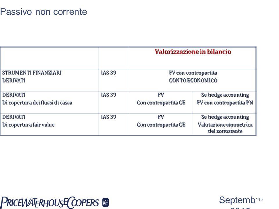 Passivo non corrente September 2010 Valorizzazione in bilancio