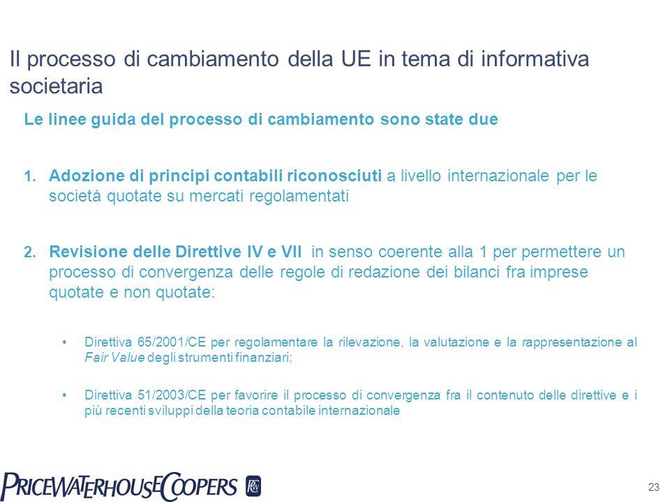 Il processo di cambiamento della UE in tema di informativa societaria