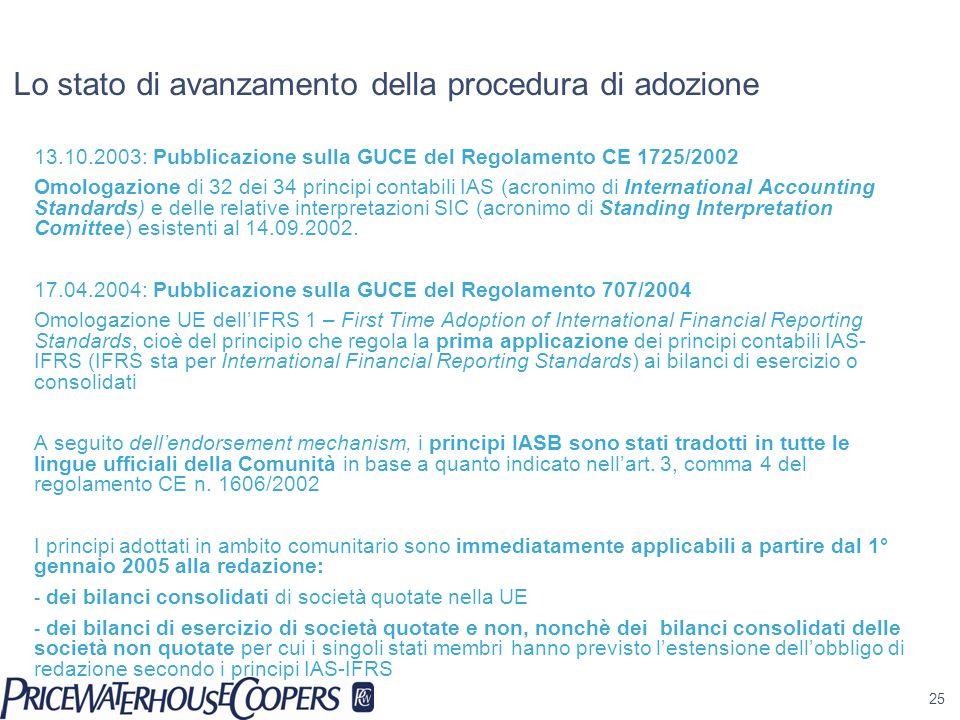 Lo stato di avanzamento della procedura di adozione