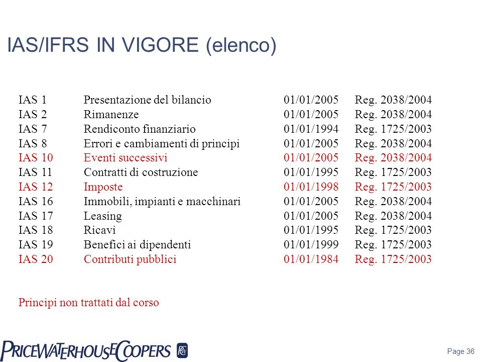 IAS/IFRS IN VIGORE (elenco)
