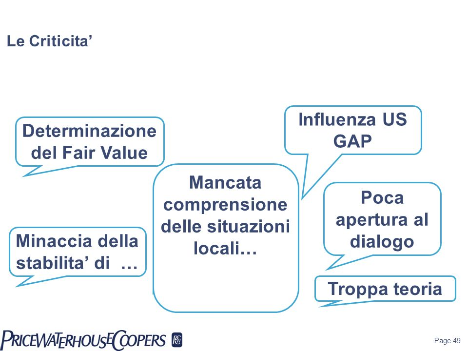 Determinazione del Fair Value
