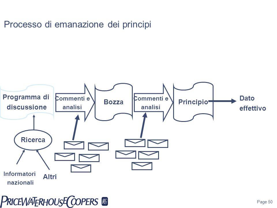 Processo di emanazione dei principi