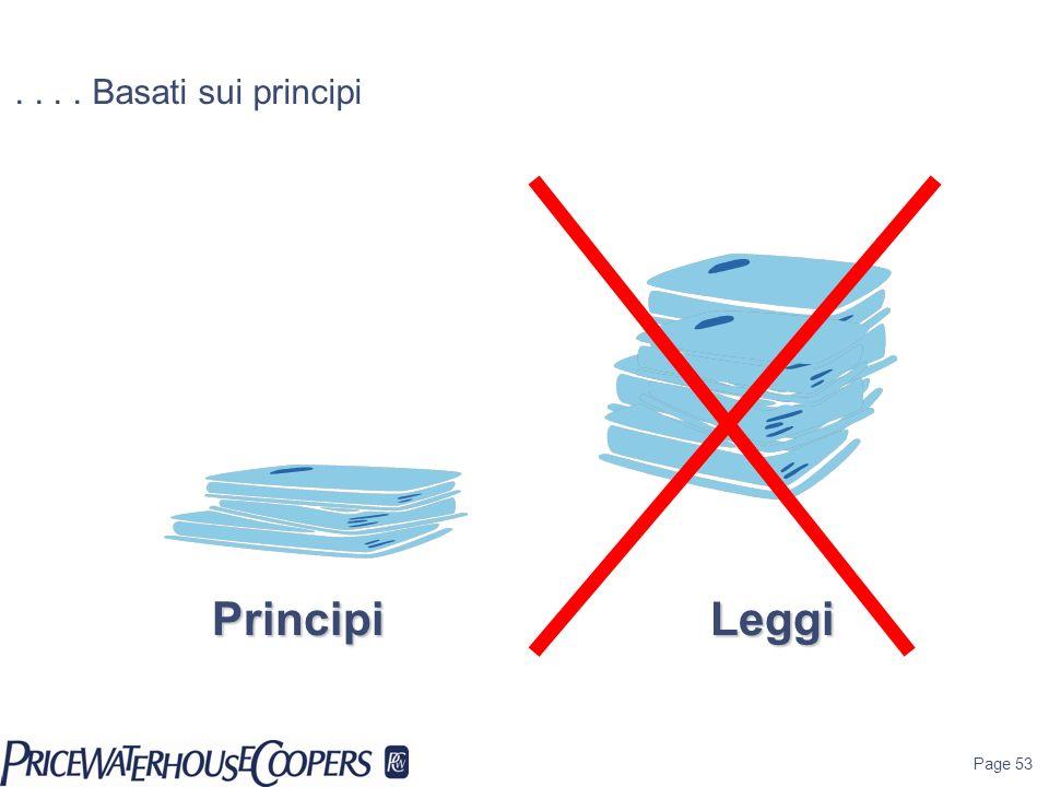 Principi Leggi . . . . Basati sui principi