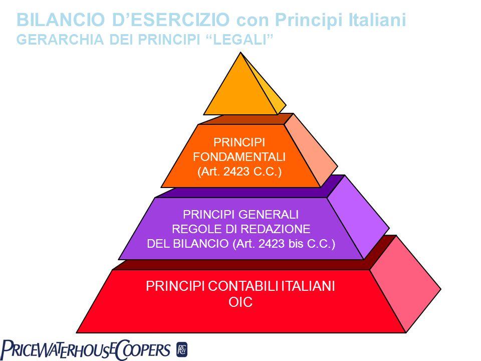 BILANCIO D'ESERCIZIO con Principi Italiani GERARCHIA DEI PRINCIPI LEGALI