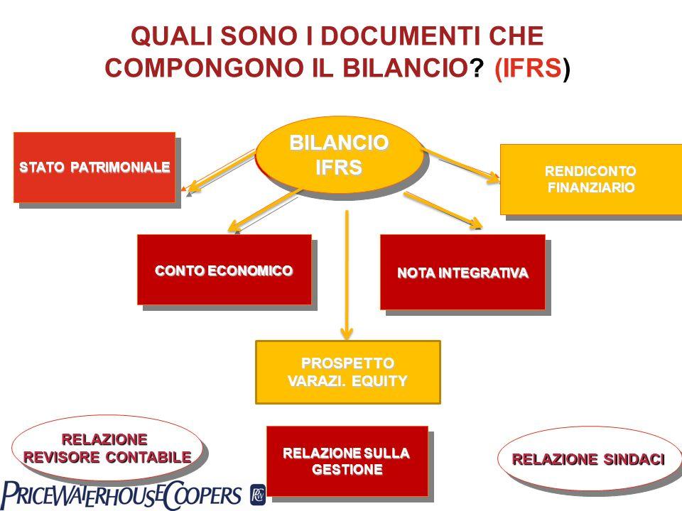 QUALI SONO I DOCUMENTI CHE COMPONGONO IL BILANCIO (IFRS)
