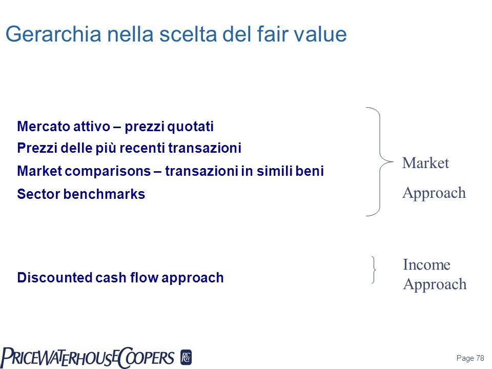 Gerarchia nella scelta del fair value