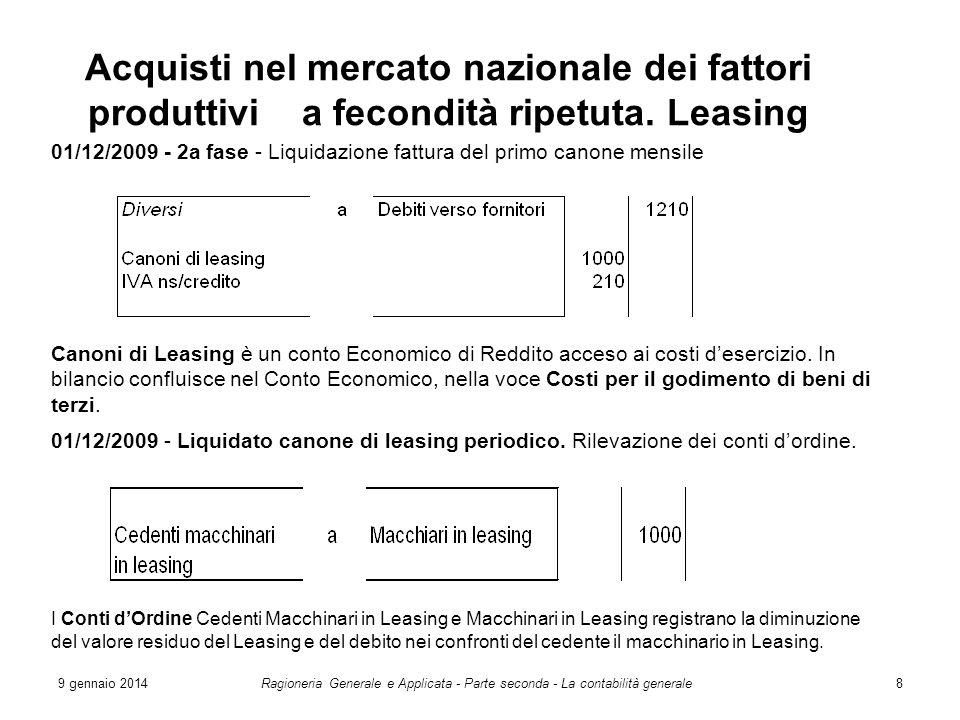 Acquisti nel mercato nazionale dei fattori produttivi a fecondità ripetuta. Leasing