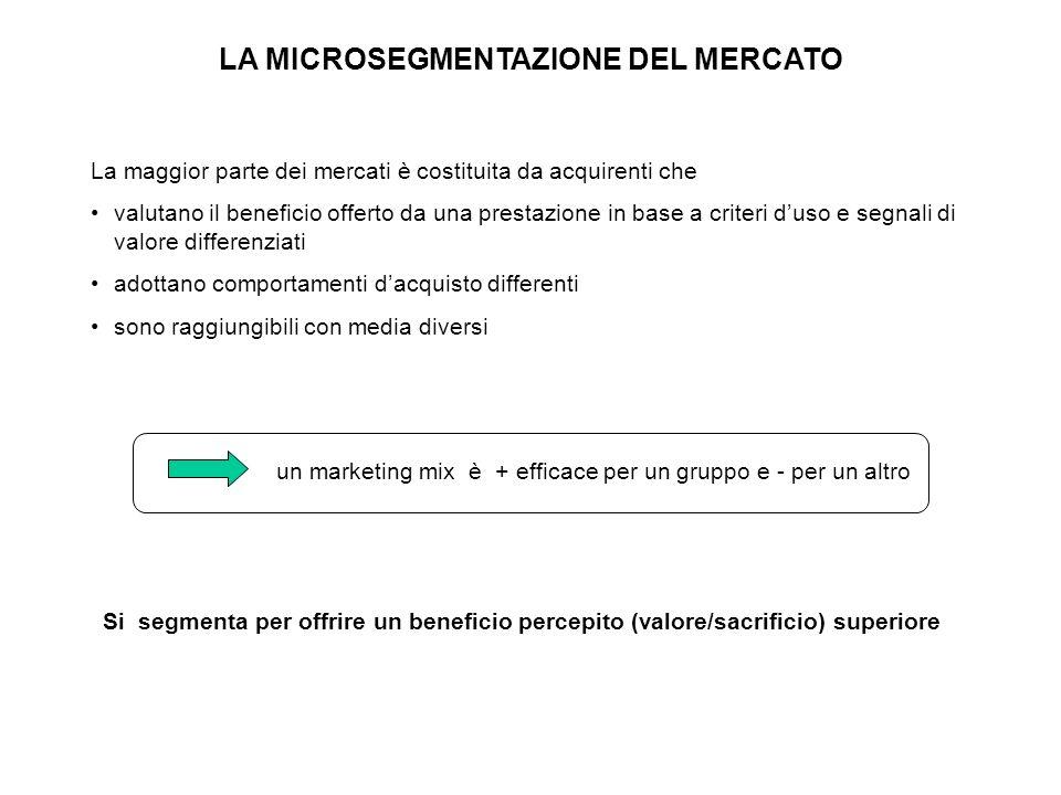 LA MICROSEGMENTAZIONE DEL MERCATO