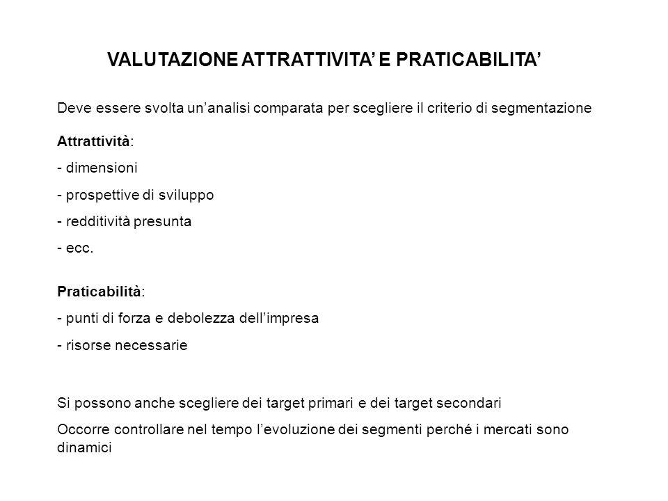 VALUTAZIONE ATTRATTIVITA' E PRATICABILITA'