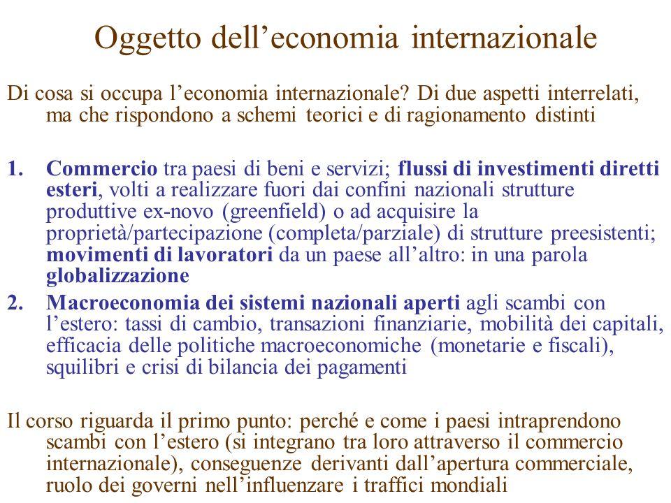Oggetto dell'economia internazionale