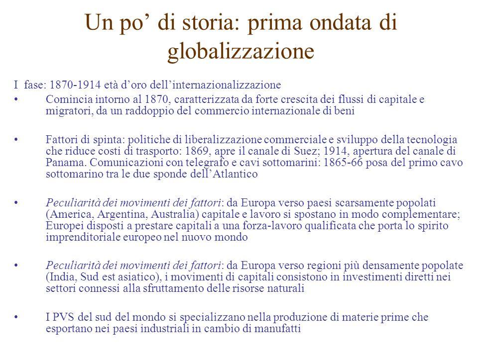 Un po' di storia: prima ondata di globalizzazione