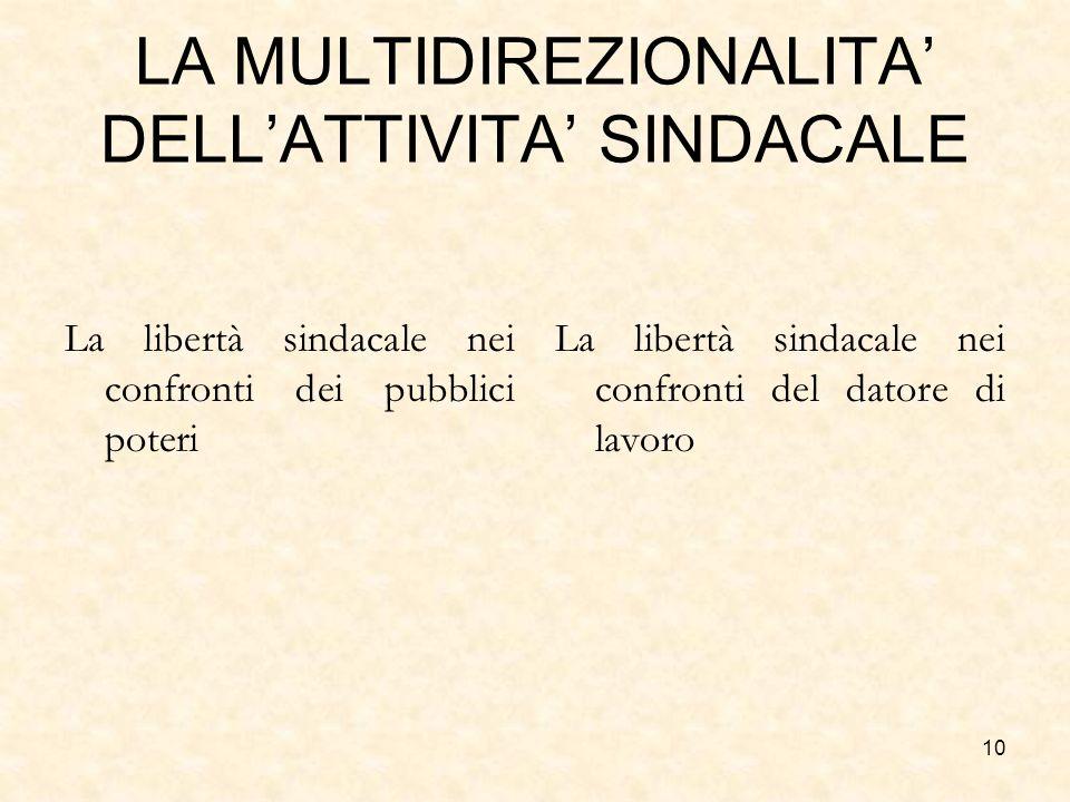 LA MULTIDIREZIONALITA' DELL'ATTIVITA' SINDACALE