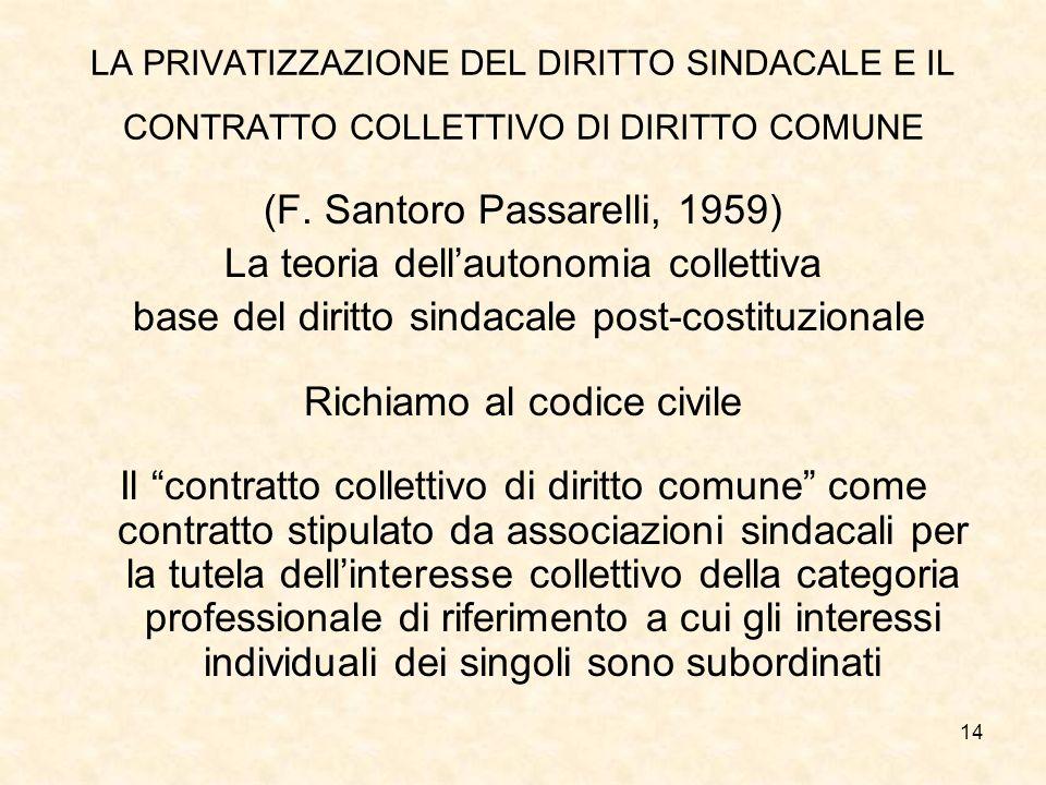 (F. Santoro Passarelli, 1959) La teoria dell'autonomia collettiva