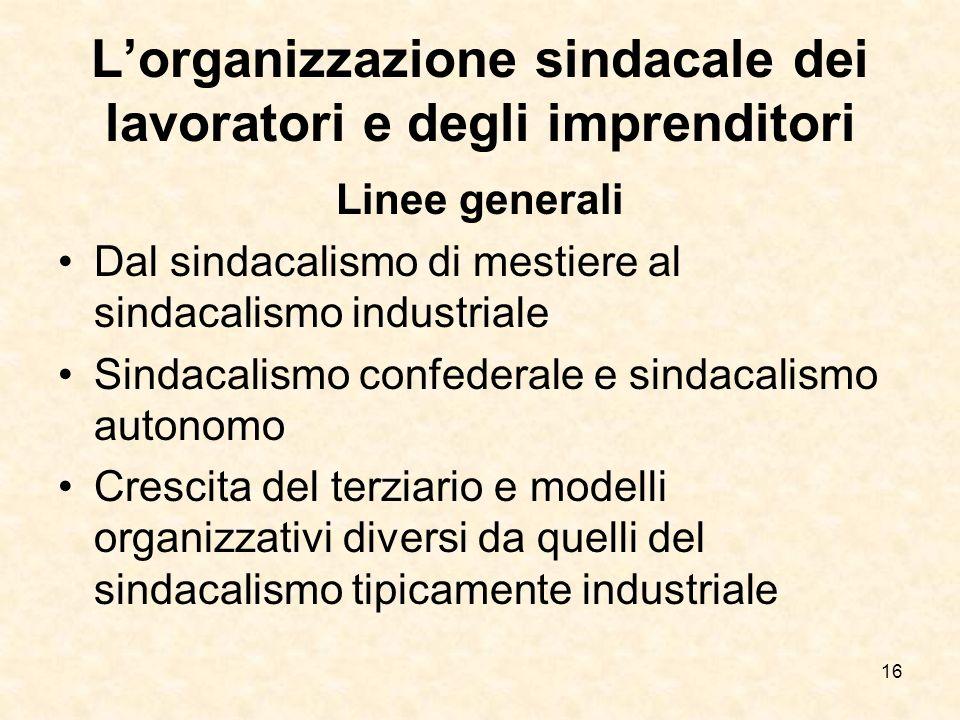 L'organizzazione sindacale dei lavoratori e degli imprenditori