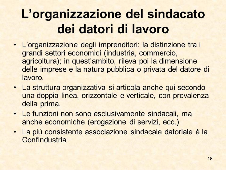 L'organizzazione del sindacato dei datori di lavoro