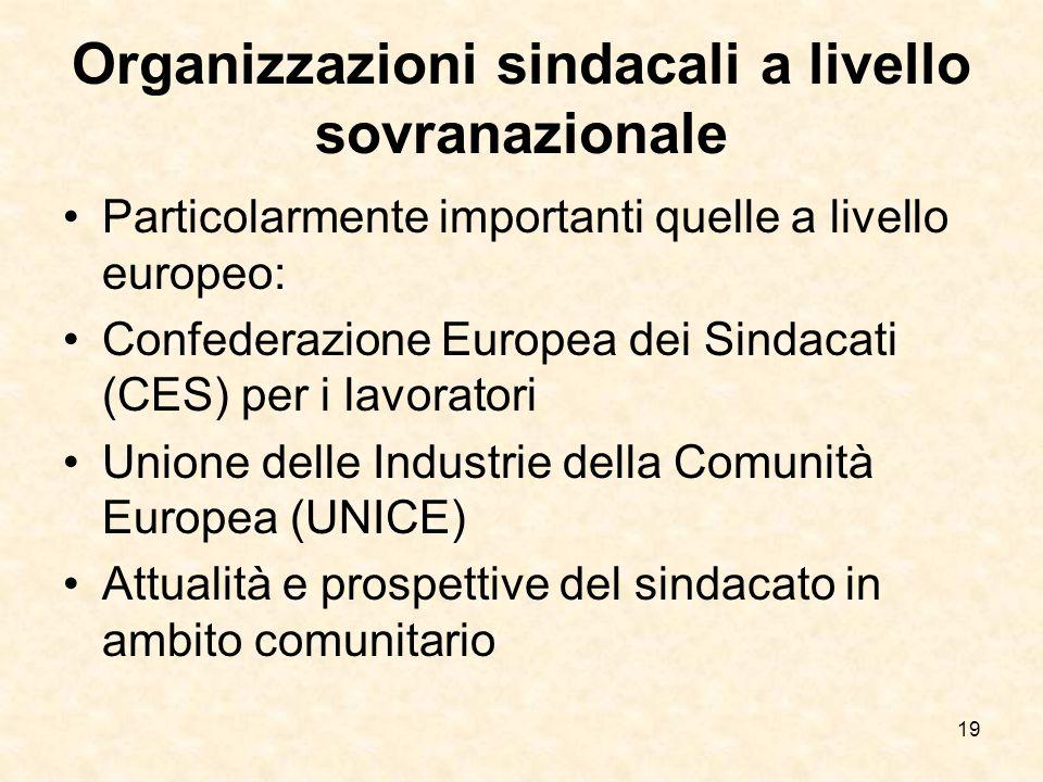 Organizzazioni sindacali a livello sovranazionale