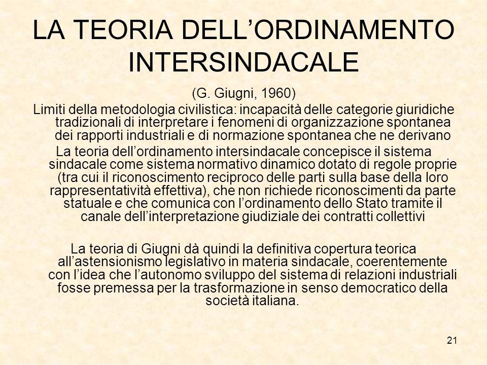 LA TEORIA DELL'ORDINAMENTO INTERSINDACALE