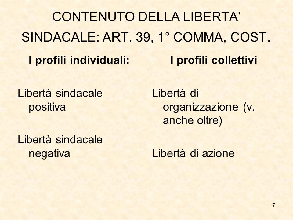 CONTENUTO DELLA LIBERTA' SINDACALE: ART. 39, 1° COMMA, COST.